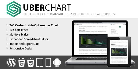 UberChart – WordPress Chart Plugin 1.18